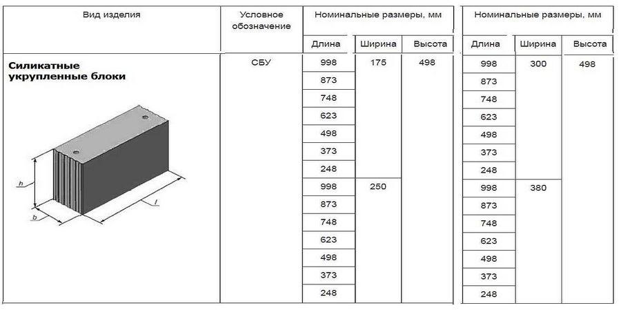 Силикатный кирпич: описание, особенности, применение, стандартные размеры, характеристики + свойства
