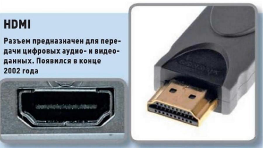 Всё про HDMI - характеристики, плюсы и минусы разъема, виды и версии hdmi кабелей, совместимость с другими выходами