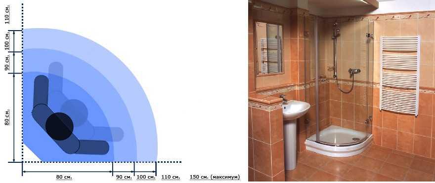 Размеры душевых кабин, как определить удобные размеры именно для Вас