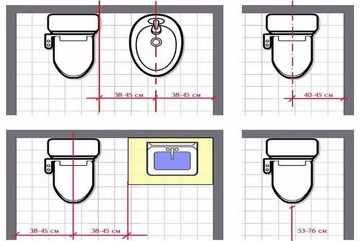 Все о размерах унитаза с бачком: стандартные габариты, объем, вес и критерии выбора