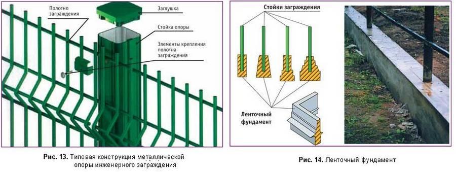 Забор из сетки гиттер: виды, характеристики и преимущества, монтаж сварных секций для разных объектов