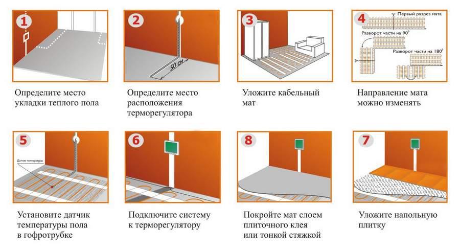 Какой теплый пол выбрать: электрический, водяной, кабельный, инфракрасный + как правильно это сделать