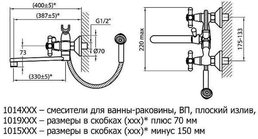 Высота смесителя над ванной от пола: стандарт установки, на которую ставить, стандартная по СНиП (СП) + (фото)