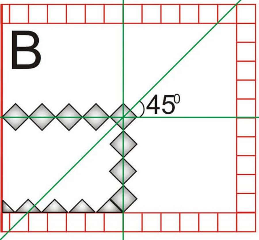 Как класть плитку на пол своими руками: правила укладки + пошаговая инструкция