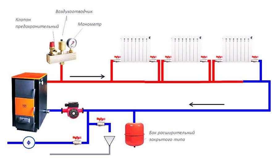 Как включить газовый котел: правила безопасной эксплуатации + инструкции
