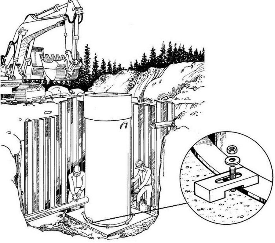 Канализационные насосные станции (КНС): виды, принцип работы, обслуживание