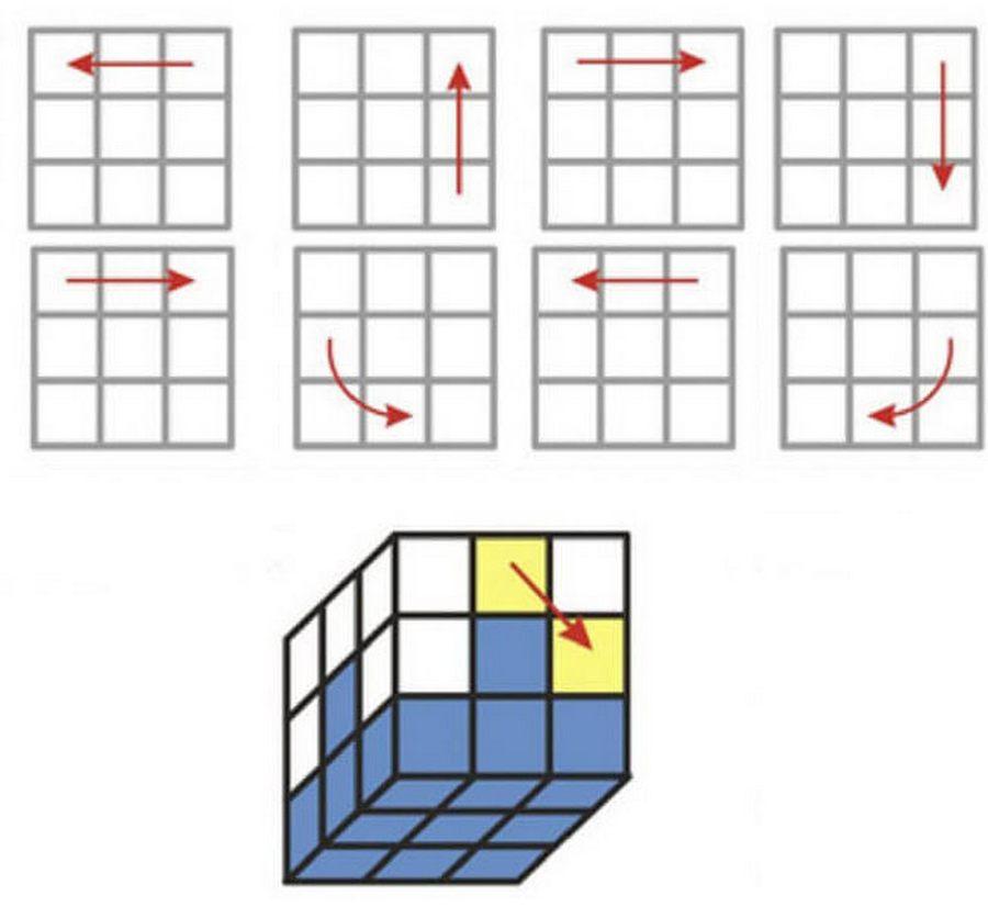 Как собрать кубик Рубика 3х3: самая простая схема для новичков