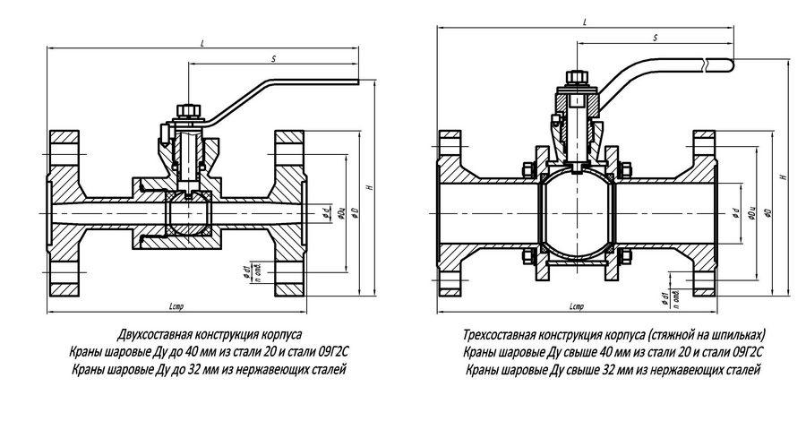 Шаровой кран: конструкция, характеристики, виды, применение, подробный обзор