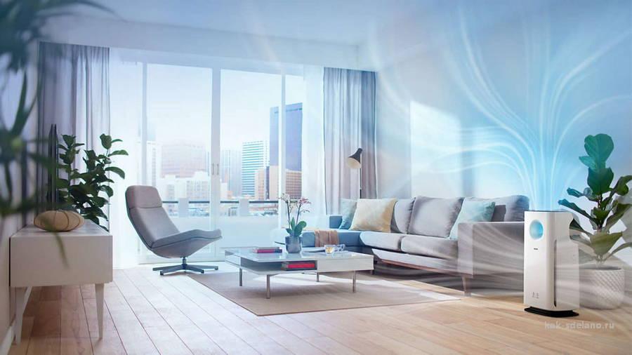 Климатический комплекс для квартиры: обзор и рейтинг ТОП-6 лучших моделей 2020 и советы как выбрать устройство